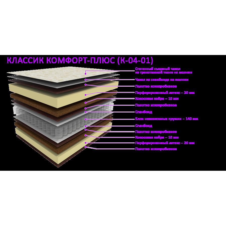 Классик Комфорт Плюс К-04-01